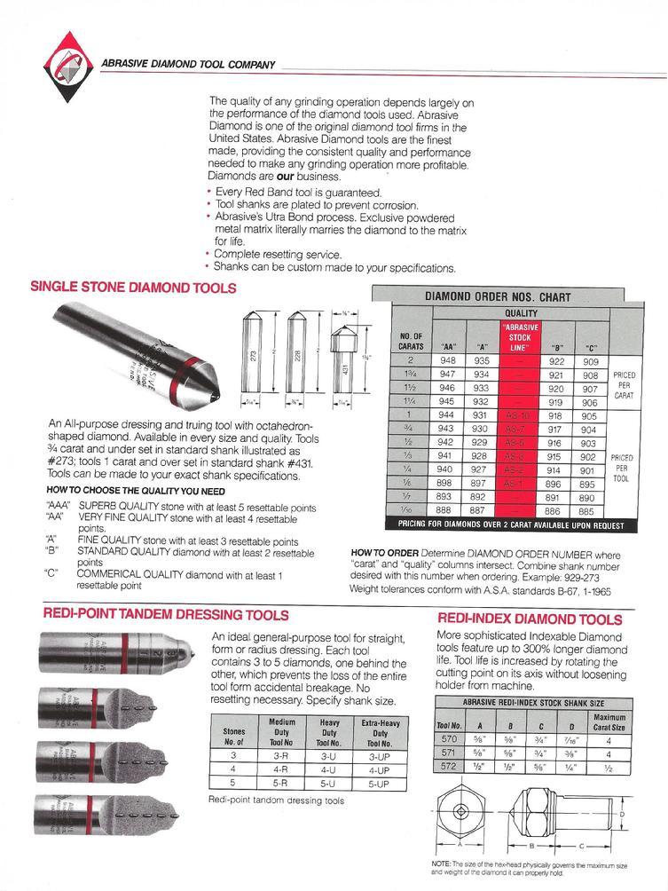 Abrasive Diamond Tool